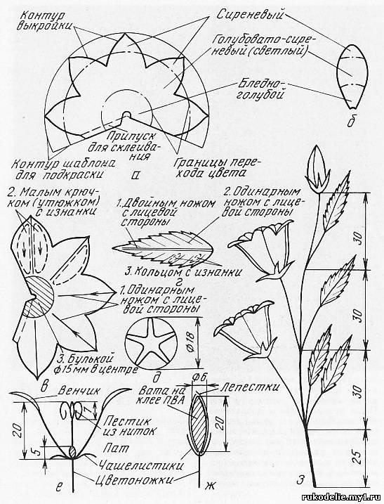 Цветы из ткани своими руками изготовление