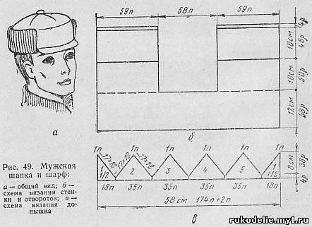 вязание варежек схема описание