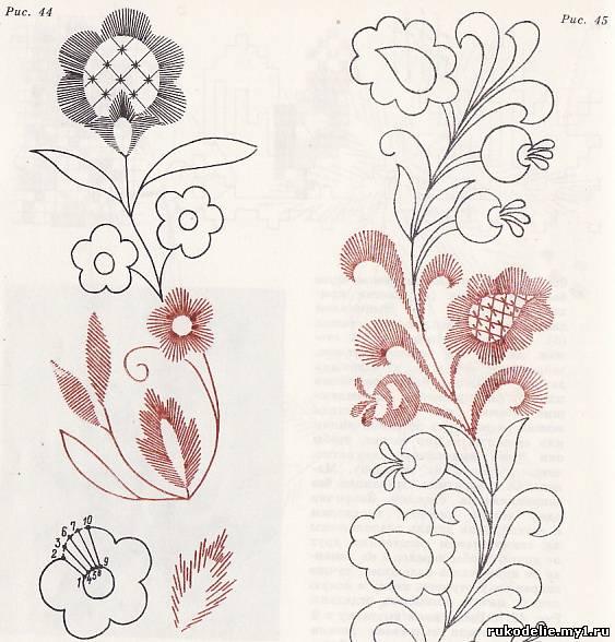 Рисунки на кофты вышивки