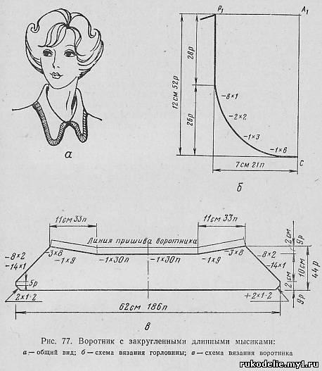 Схема вязания горловины с
