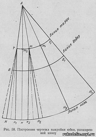 Рассмотрим построение чертежа юбки 48.